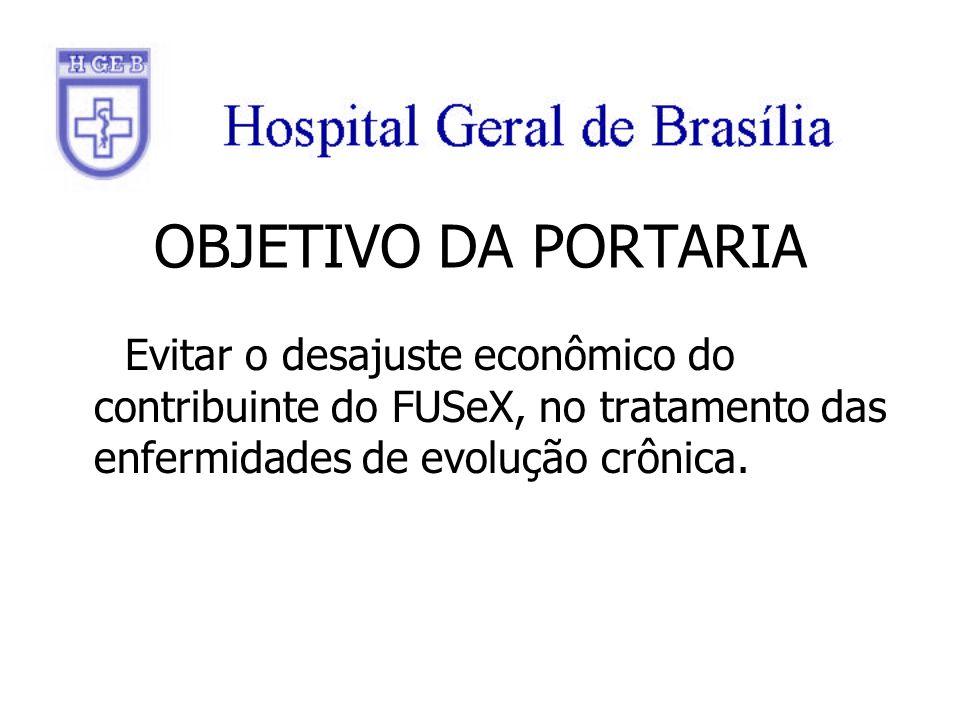 OBJETIVO DA PORTARIA Evitar o desajuste econômico do contribuinte do FUSeX, no tratamento das enfermidades de evolução crônica. Evitar o desajuste eco