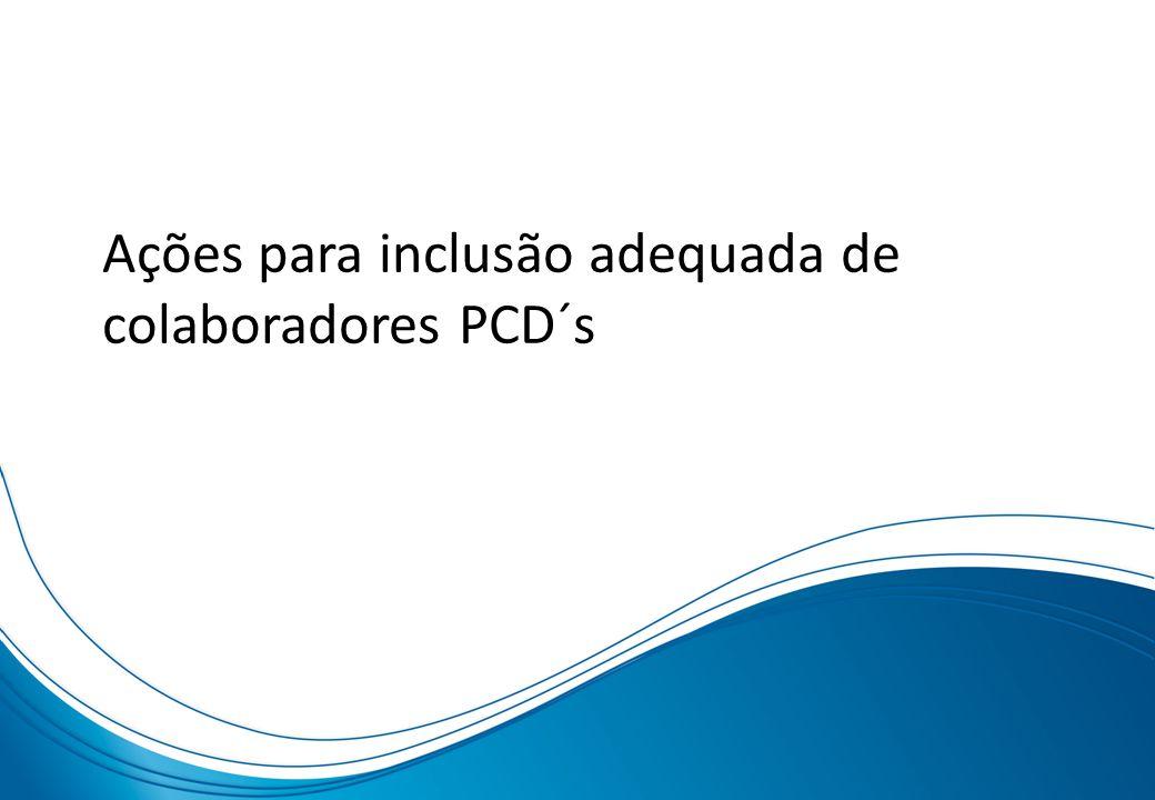 AÇÕES DE SENSIBILIZAÇÃO PARA INCLUSÃO Ações para inclusão adequada de colaboradores PCD´s