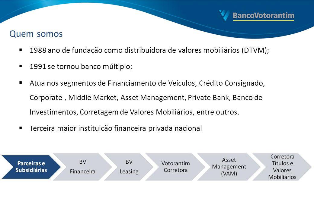 Quem somos 1988 ano de fundação como distribuidora de valores mobiliários (DTVM); 1991 se tornou banco múltiplo; Atua nos segmentos de Financiamento d