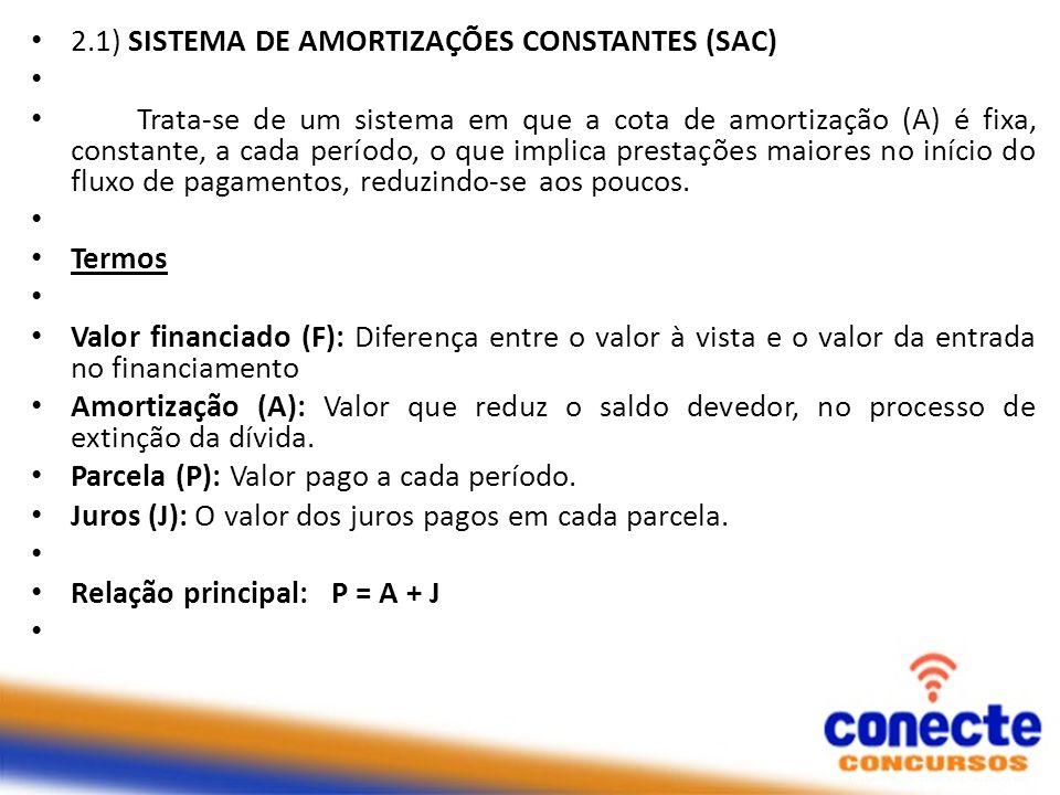 2.1) SISTEMA DE AMORTIZAÇÕES CONSTANTES (SAC) Trata-se de um sistema em que a cota de amortização (A) é fixa, constante, a cada período, o que implica