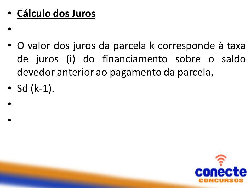 Cálculo dos Juros O valor dos juros da parcela k corresponde à taxa de juros (i) do financiamento sobre o saldo devedor anterior ao pagamento da parce
