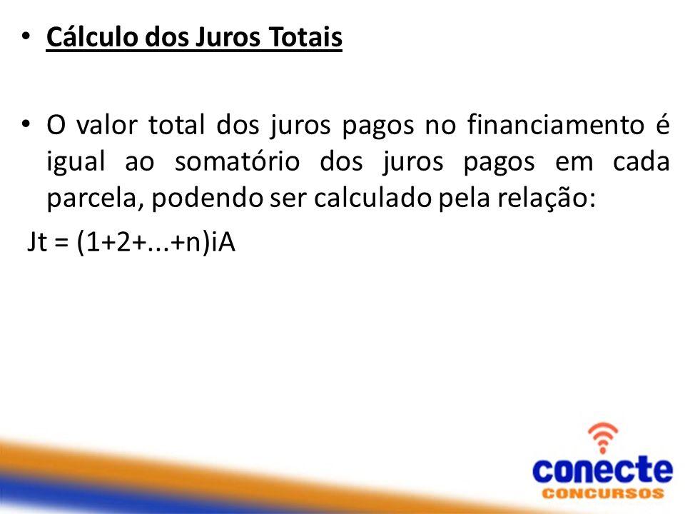 Cálculo dos Juros Totais O valor total dos juros pagos no financiamento é igual ao somatório dos juros pagos em cada parcela, podendo ser calculado pe