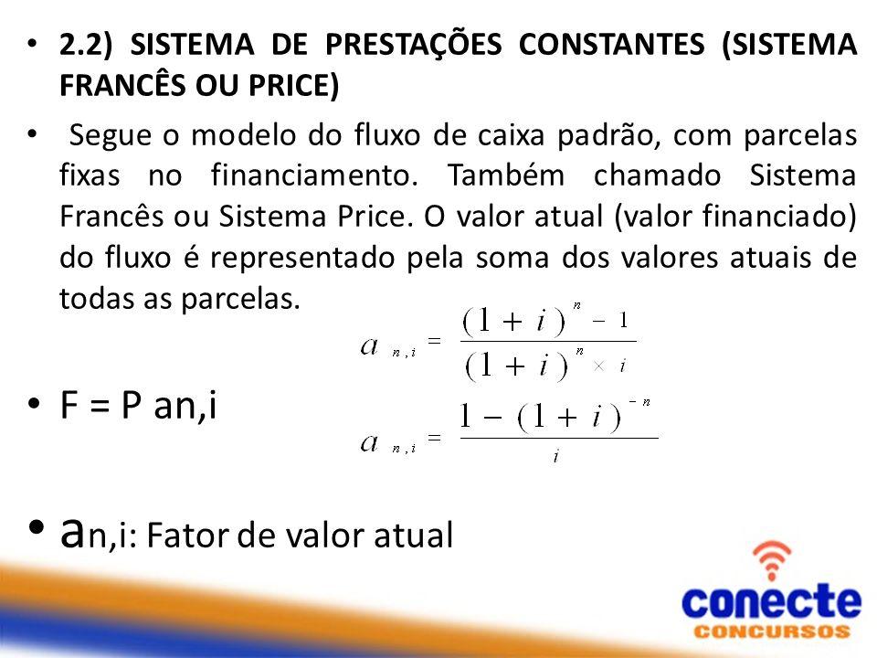 2.2) SISTEMA DE PRESTAÇÕES CONSTANTES (SISTEMA FRANCÊS OU PRICE) Segue o modelo do fluxo de caixa padrão, com parcelas fixas no financiamento. Também