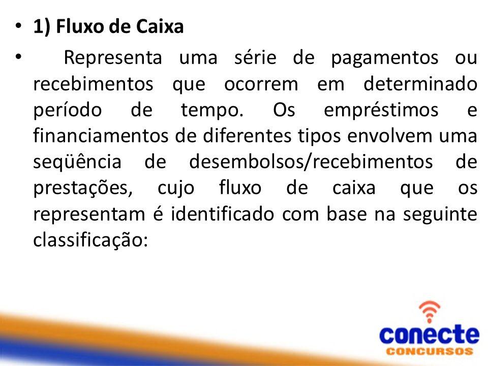 1) Fluxo de Caixa Representa uma série de pagamentos ou recebimentos que ocorrem em determinado período de tempo. Os empréstimos e financiamentos de d