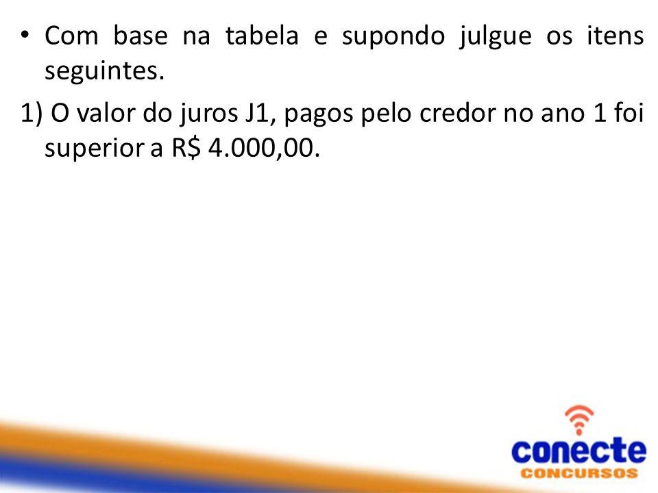 Com base na tabela e supondo julgue os itens seguintes. 1) O valor do juros J1, pagos pelo credor no ano 1 foi superior a R$ 4.000,00.