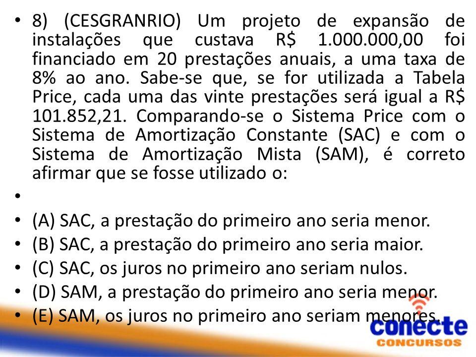8) (CESGRANRIO) Um projeto de expansão de instalações que custava R$ 1.000.000,00 foi financiado em 20 prestações anuais, a uma taxa de 8% ao ano. Sab