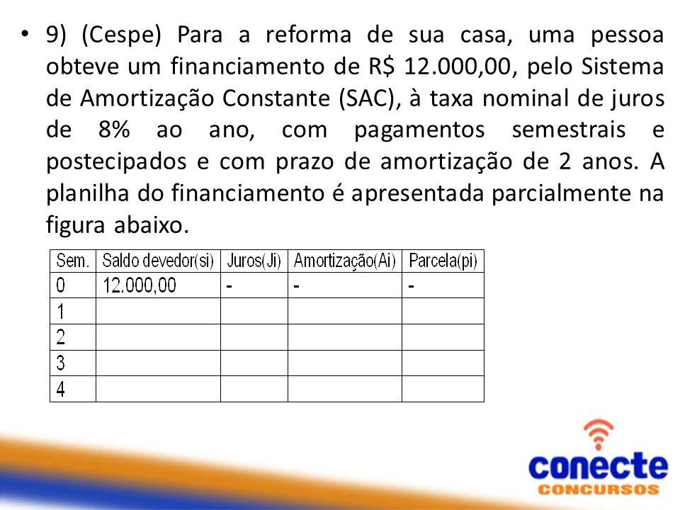 9) (Cespe) Para a reforma de sua casa, uma pessoa obteve um financiamento de R$ 12.000,00, pelo Sistema de Amortização Constante (SAC), à taxa nominal