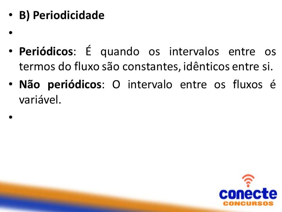 B) Periodicidade Periódicos: É quando os intervalos entre os termos do fluxo são constantes, idênticos entre si. Não periódicos: O intervalo entre os