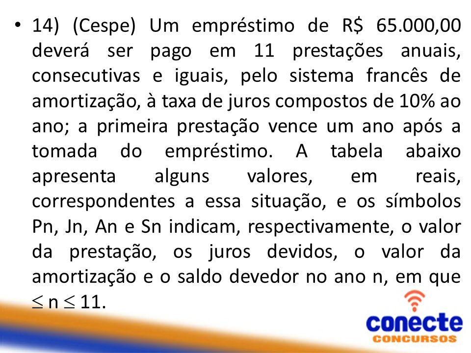 14) (Cespe) Um empréstimo de R$ 65.000,00 deverá ser pago em 11 prestações anuais, consecutivas e iguais, pelo sistema francês de amortização, à taxa