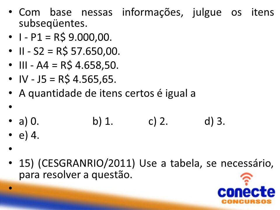 Com base nessas informações, julgue os itens subseqüentes. I - P1 = R$ 9.000,00. II - S2 = R$ 57.650,00. III - A4 = R$ 4.658,50. IV - J5 = R$ 4.565,65