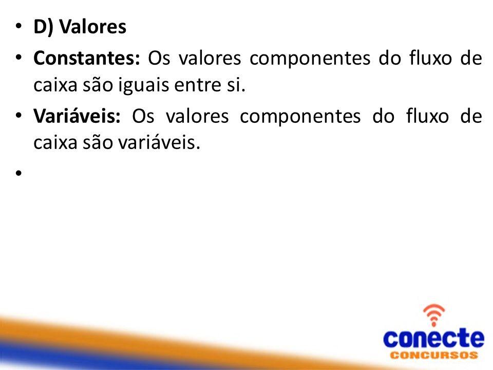 D) Valores Constantes: Os valores componentes do fluxo de caixa são iguais entre si. Variáveis: Os valores componentes do fluxo de caixa são variáveis