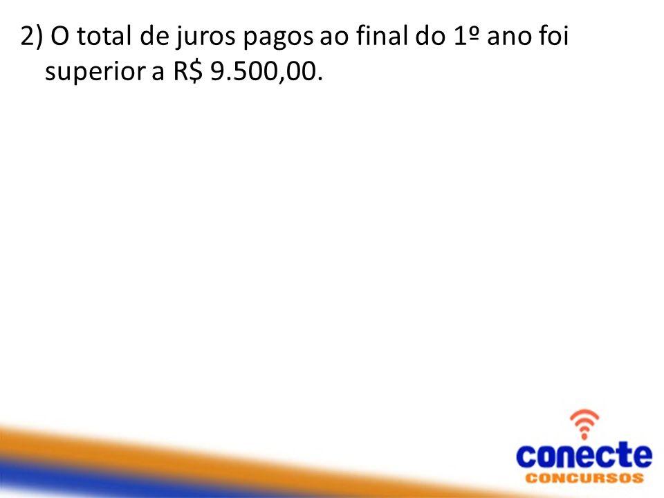 2) O total de juros pagos ao final do 1º ano foi superior a R$ 9.500,00.