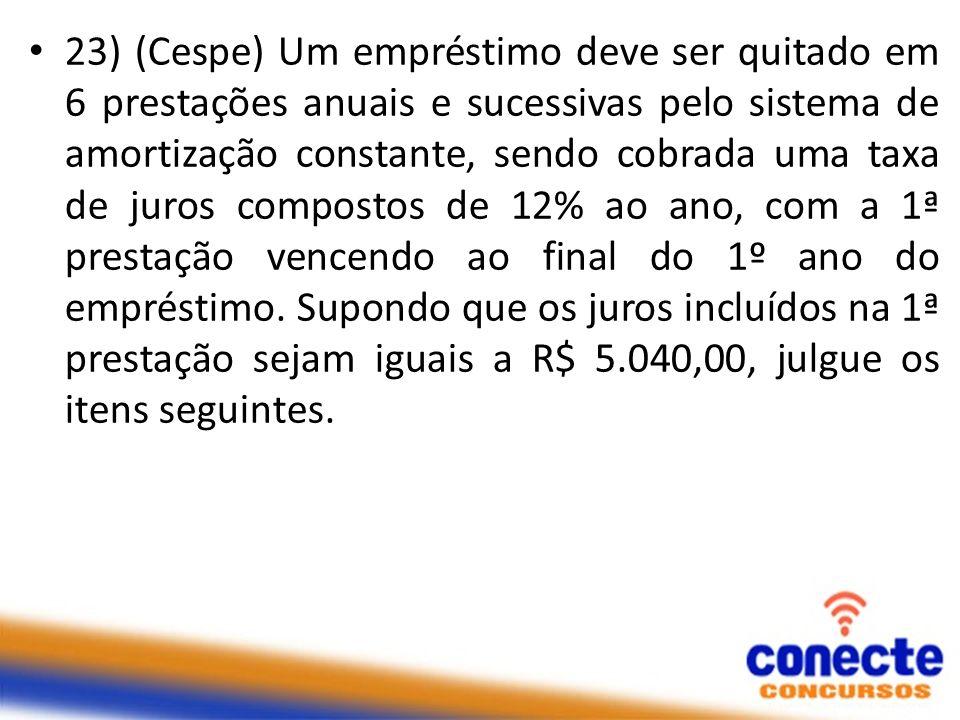 23) (Cespe) Um empréstimo deve ser quitado em 6 prestações anuais e sucessivas pelo sistema de amortização constante, sendo cobrada uma taxa de juros