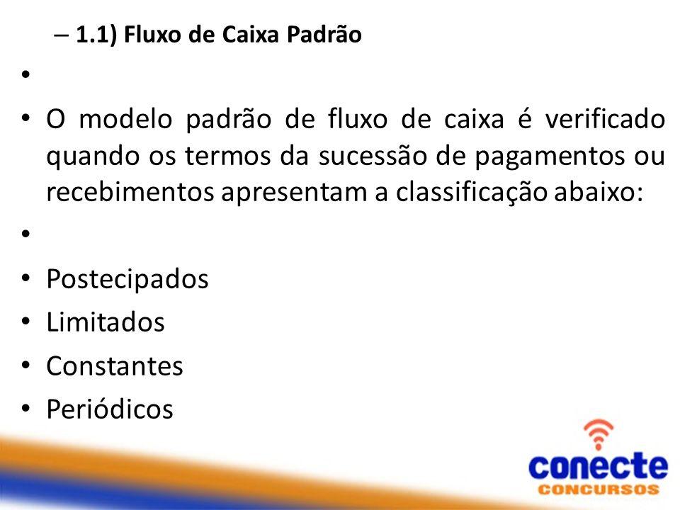 – 1.1) Fluxo de Caixa Padrão O modelo padrão de fluxo de caixa é verificado quando os termos da sucessão de pagamentos ou recebimentos apresentam a cl