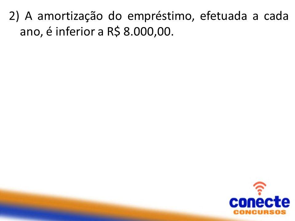 2) A amortização do empréstimo, efetuada a cada ano, é inferior a R$ 8.000,00.