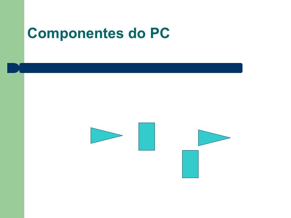 Componentes do PC