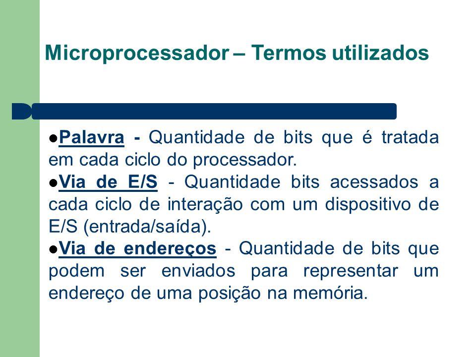 Microprocessador – Termos utilizados Palavra - Quantidade de bits que é tratada em cada ciclo do processador.