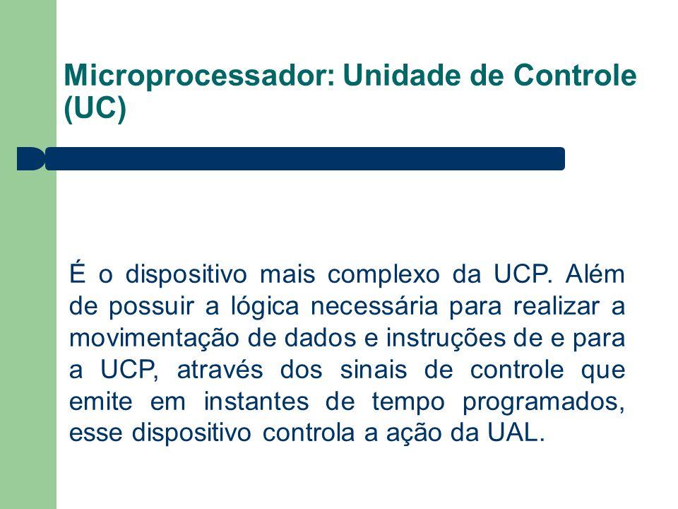 Microprocessador: Unidade de Controle (UC) É o dispositivo mais complexo da UCP. Além de possuir a lógica necessária para realizar a movimentação de d