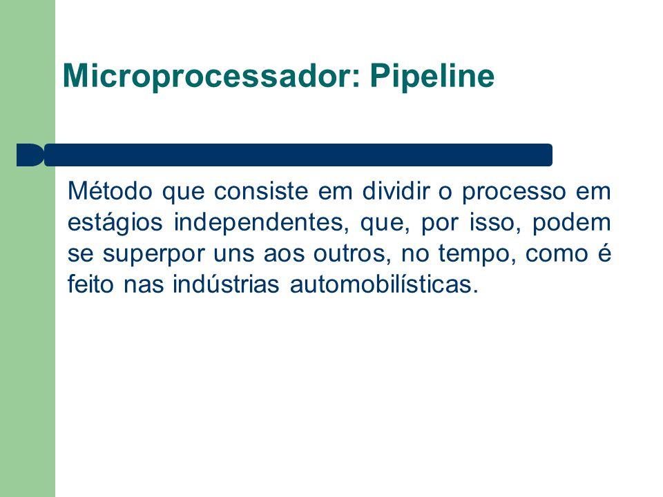 Microprocessador: Pipeline Método que consiste em dividir o processo em estágios independentes, que, por isso, podem se superpor uns aos outros, no tempo, como é feito nas indústrias automobilísticas.