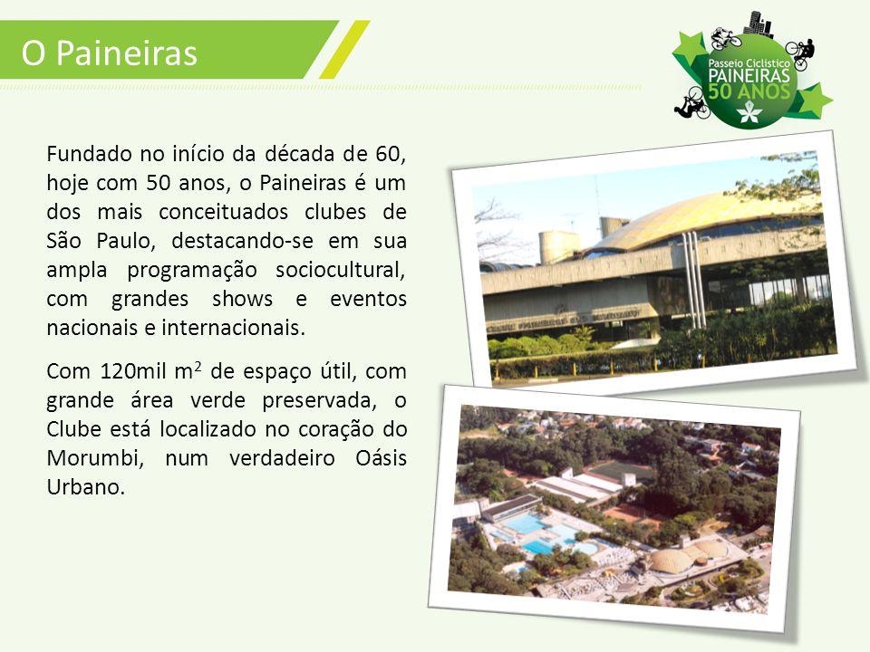 O Paineiras Fundado no início da década de 60, hoje com 50 anos, o Paineiras é um dos mais conceituados clubes de São Paulo, destacando-se em sua ampl