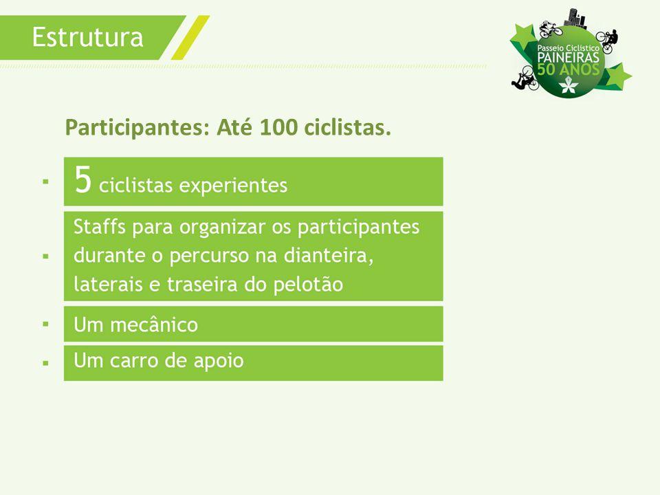 Participantes: Até 100 ciclistas.