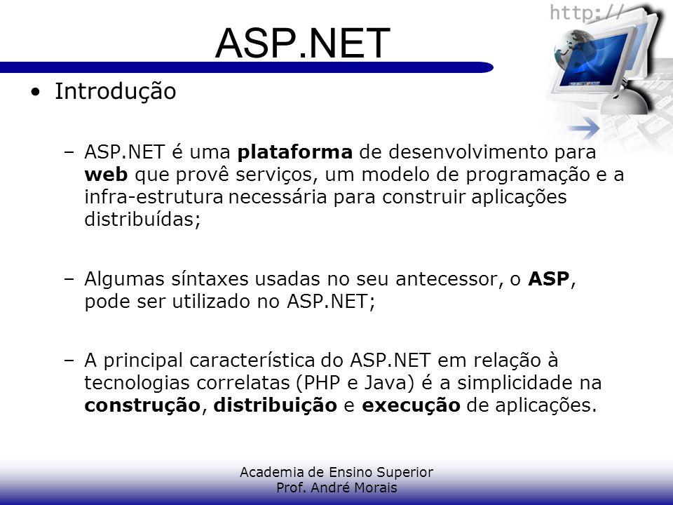 Academia de Ensino Superior Prof. André Morais ASP.NET Introdução –ASP.NET é uma plataforma de desenvolvimento para web que provê serviços, um modelo