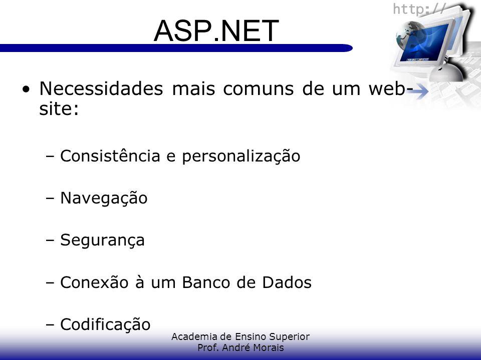 Academia de Ensino Superior Prof. André Morais ASP.NET Necessidades mais comuns de um web- site: –Consistência e personalização –Navegação –Segurança
