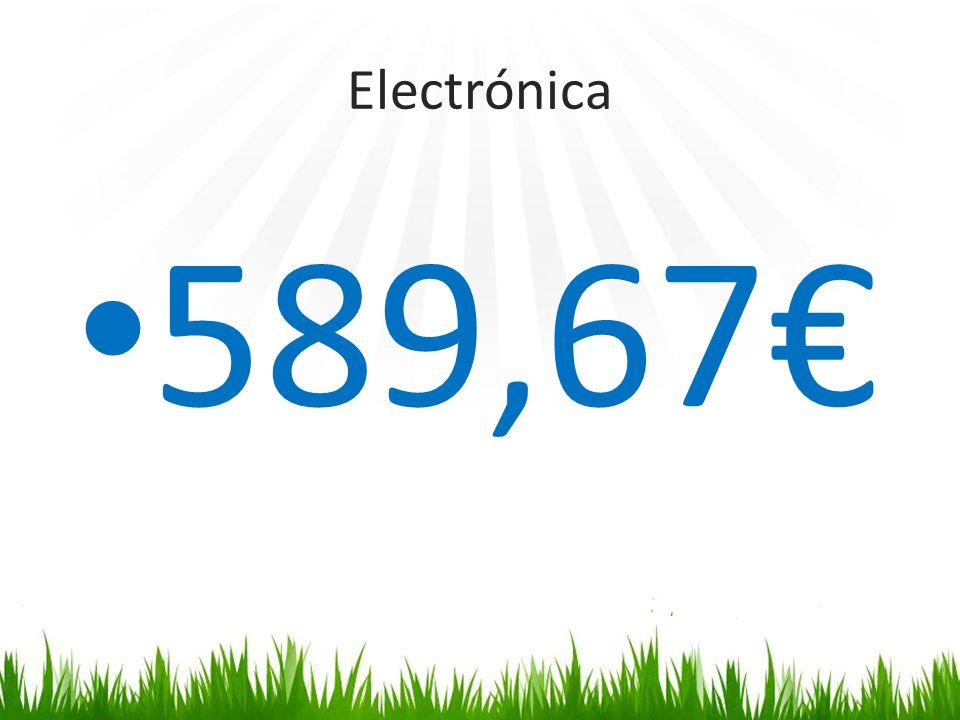 Electrónica 589,67