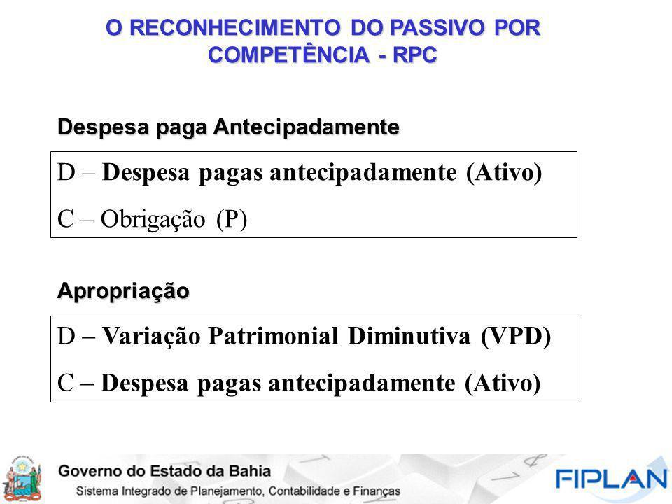 O RECONHECIMENTO DO PASSIVO POR COMPETÊNCIA - RPC Despesa paga Antecipadamente D – Despesa pagas antecipadamente (Ativo) C – Obrigação (P) Apropriação