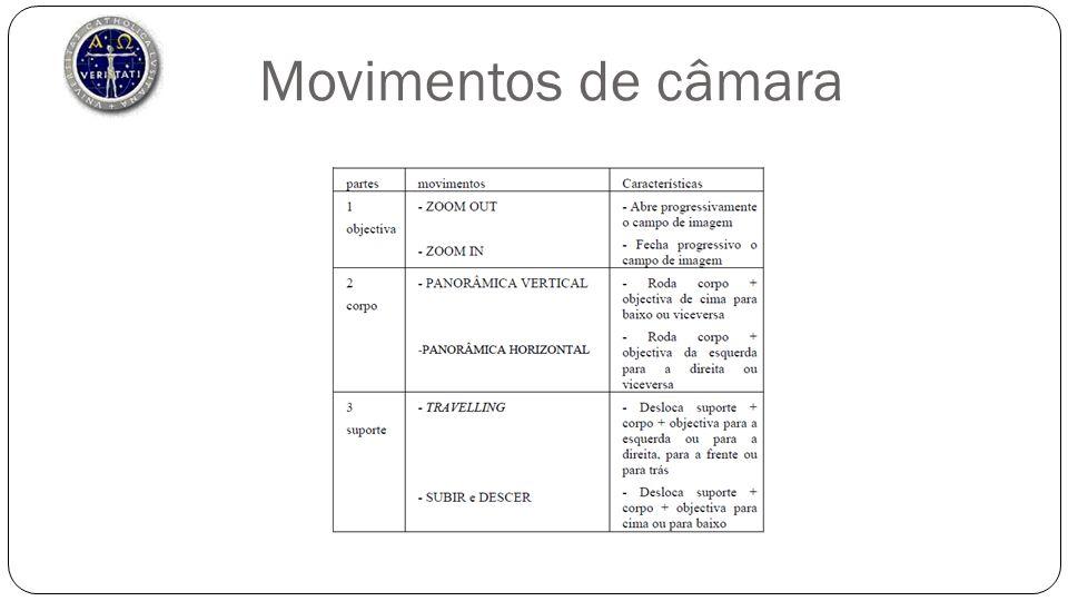 Movimentos de câmara