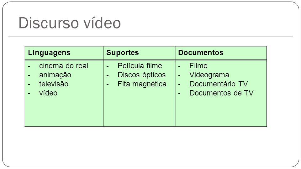 Discurso vídeo LinguagensSuportesDocumentos - cinema do real - animação - televisão - vídeo - Película filme - Discos ópticos - Fita magnética - Filme