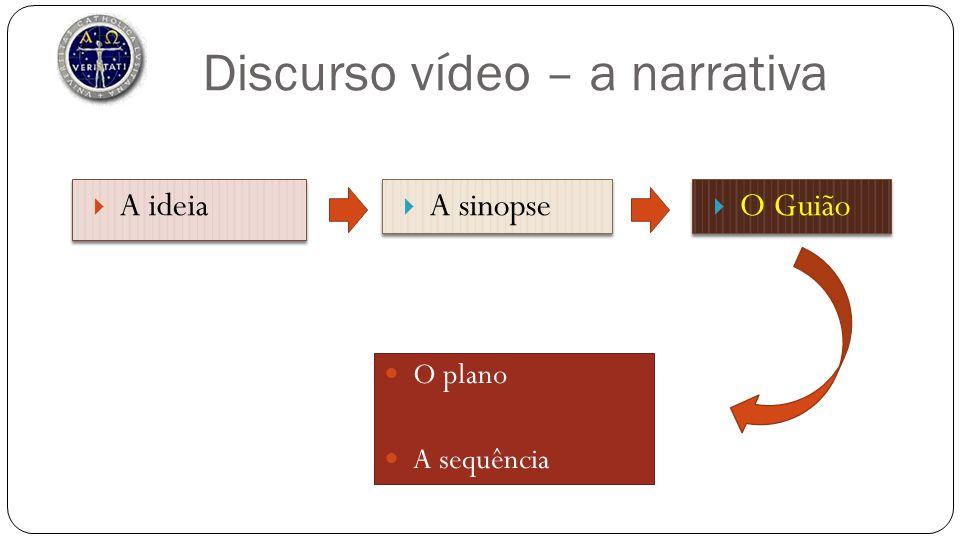 Discurso vídeo – a narrativa O plano A sequência A ideia A sinopse O Guião