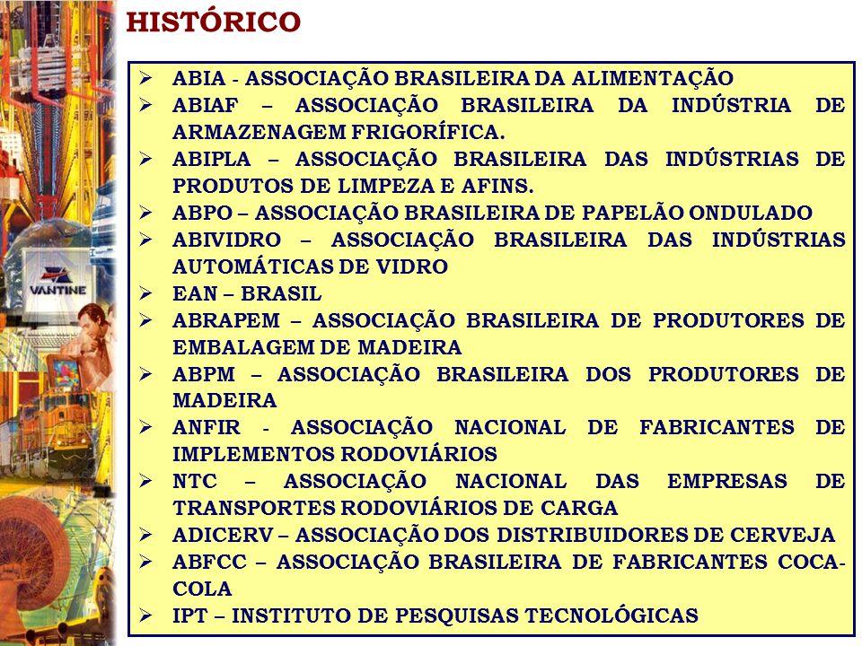 ABIA - ASSOCIAÇÃO BRASILEIRA DA ALIMENTAÇÃO ABIAF – ASSOCIAÇÃO BRASILEIRA DA INDÚSTRIA DE ARMAZENAGEM FRIGORÍFICA. ABIPLA – ASSOCIAÇÃO BRASILEIRA DAS