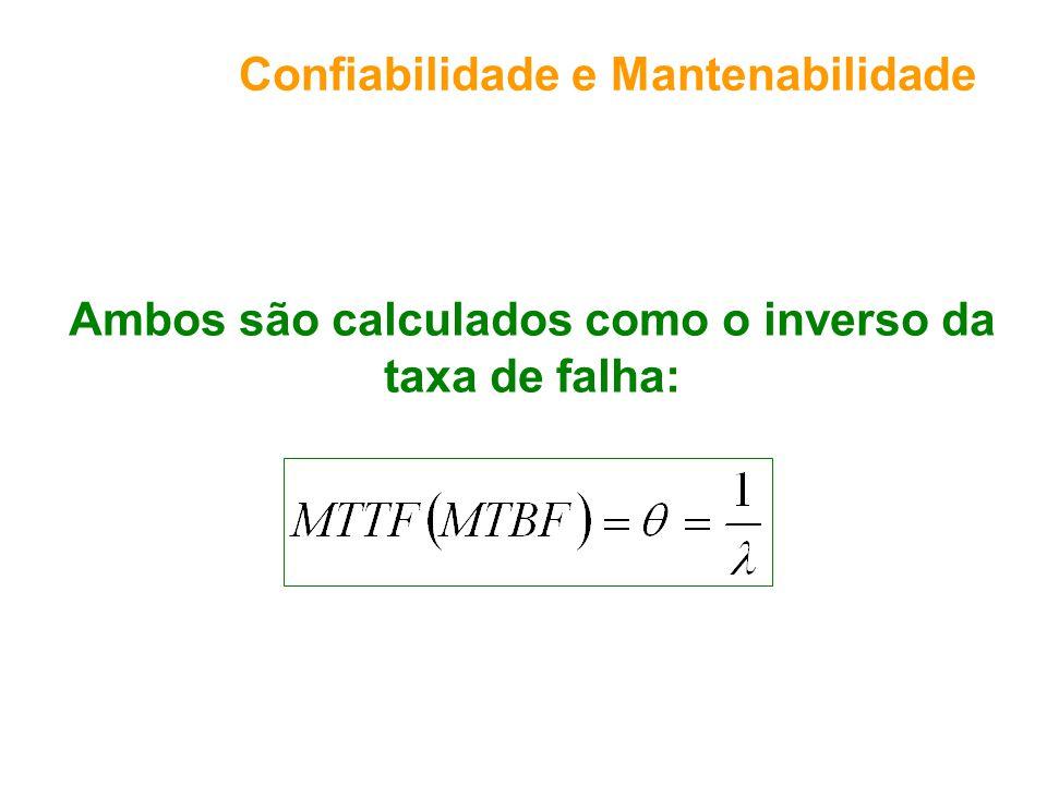Confiabilidade e Mantenabilidade Ambos são calculados como o inverso da taxa de falha: