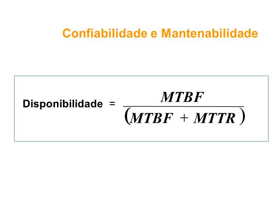 Confiabilidade e Mantenabilidade MTTRMTBF Disponibilidade =