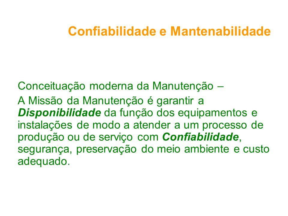 Confiabilidade e Mantenabilidade Conceituação moderna da Manutenção – A Missão da Manutenção é garantir a Disponibilidade da função dos equipamentos e