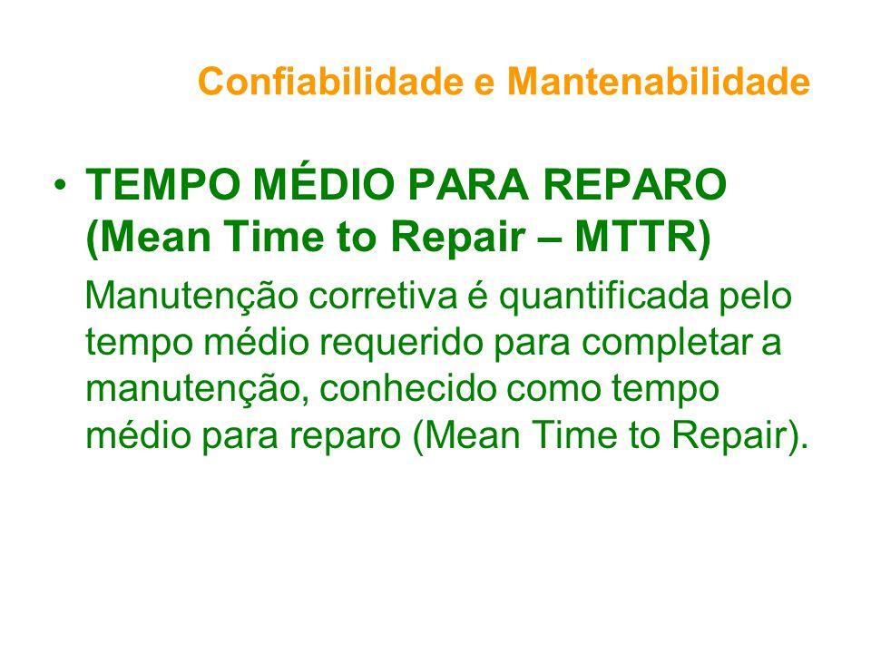 Confiabilidade e Mantenabilidade TEMPO MÉDIO PARA REPARO (Mean Time to Repair – MTTR) Manutenção corretiva é quantificada pelo tempo médio requerido para completar a manutenção, conhecido como tempo médio para reparo (Mean Time to Repair).