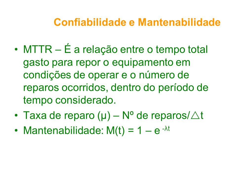 Confiabilidade e Mantenabilidade MTTR – É a relação entre o tempo total gasto para repor o equipamento em condições de operar e o número de reparos ocorridos, dentro do período de tempo considerado.