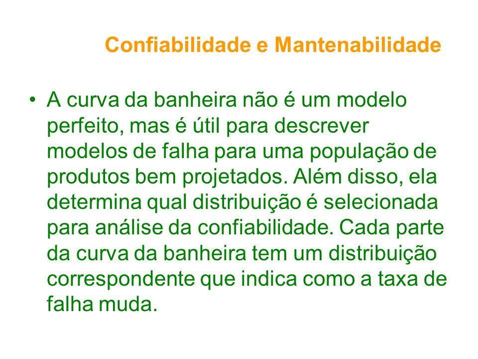 Confiabilidade e Mantenabilidade A curva da banheira não é um modelo perfeito, mas é útil para descrever modelos de falha para uma população de produt