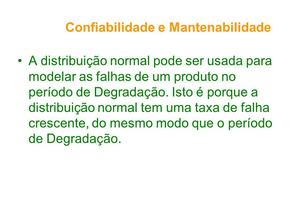 Confiabilidade e Mantenabilidade A distribuição normal pode ser usada para modelar as falhas de um produto no período de Degradação. Isto é porque a d