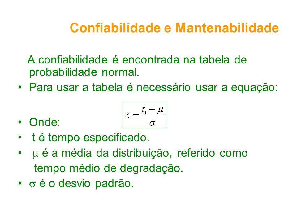 Confiabilidade e Mantenabilidade A confiabilidade é encontrada na tabela de probabilidade normal. Para usar a tabela é necessário usar a equação: Onde