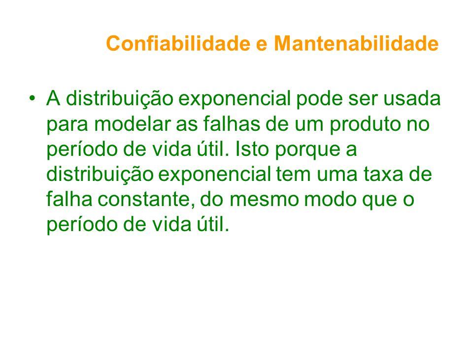 Confiabilidade e Mantenabilidade A distribuição exponencial pode ser usada para modelar as falhas de um produto no período de vida útil.