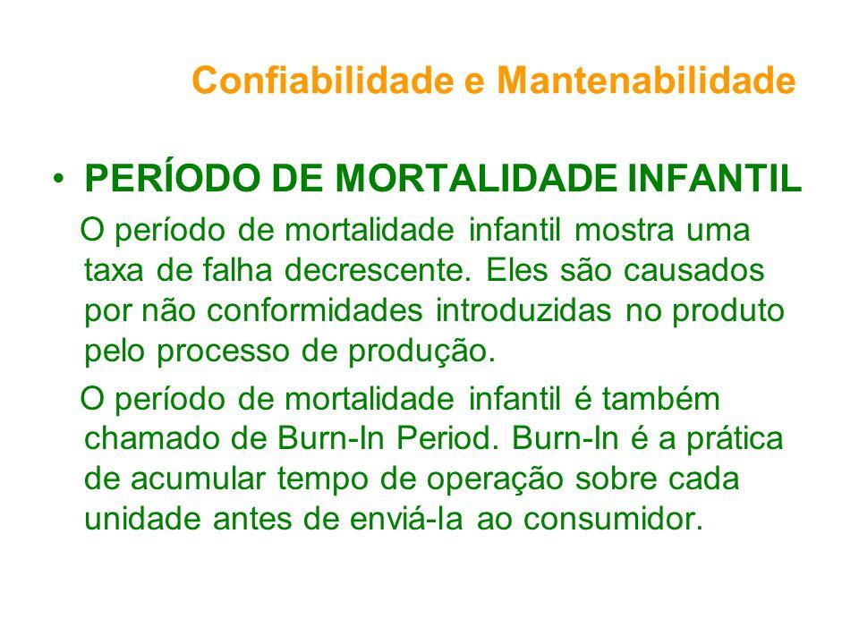 Confiabilidade e Mantenabilidade PERÍODO DE MORTALIDADE INFANTIL O período de mortalidade infantil mostra uma taxa de falha decrescente. Eles são caus