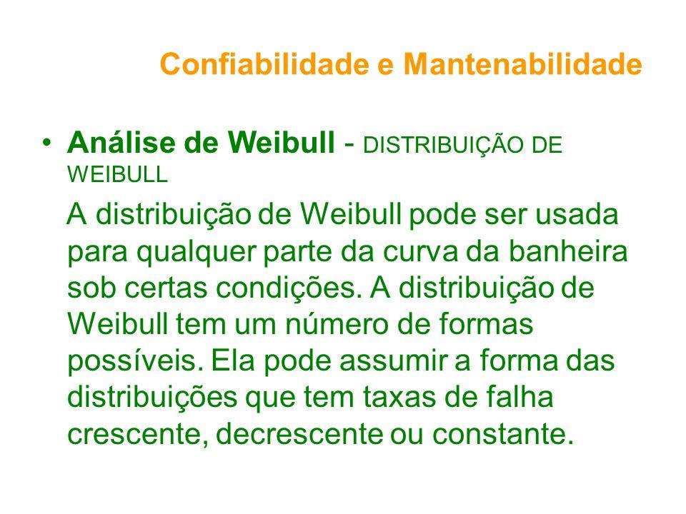 Confiabilidade e Mantenabilidade Análise de Weibull - DISTRIBUIÇÃO DE WEIBULL A distribuição de Weibull pode ser usada para qualquer parte da curva da banheira sob certas condições.