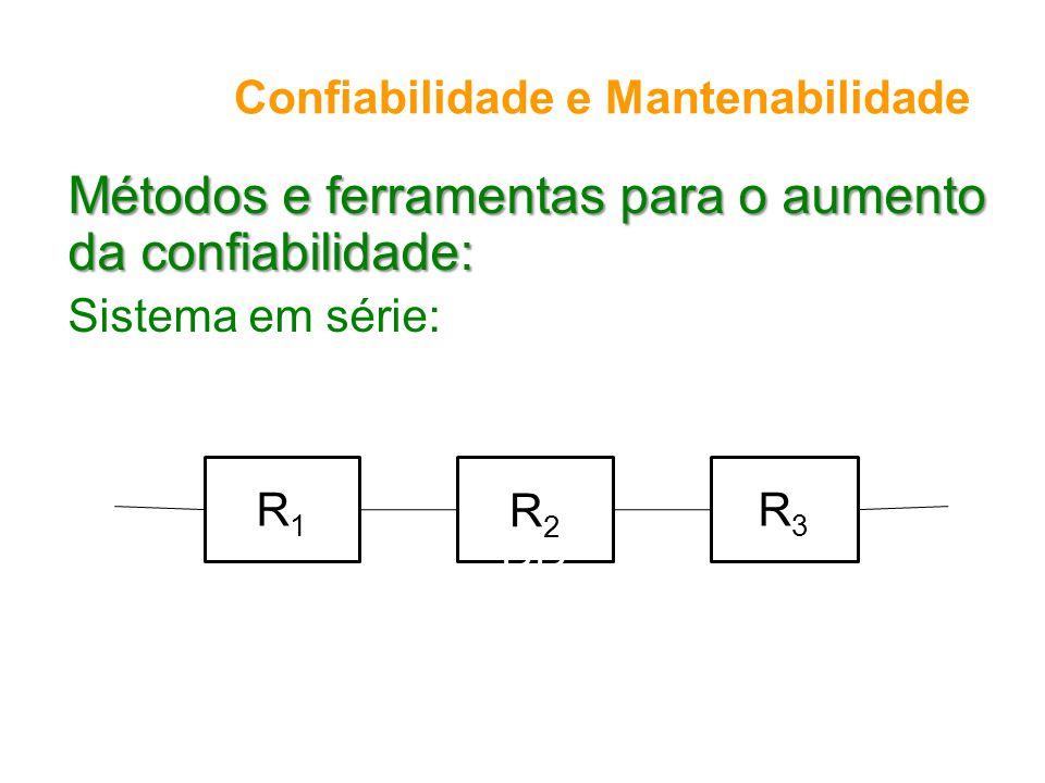 Confiabilidade e Mantenabilidade Métodos e ferramentas para o aumento da confiabilidade: Sistema em série: R1R1 R 2 RR R3R3