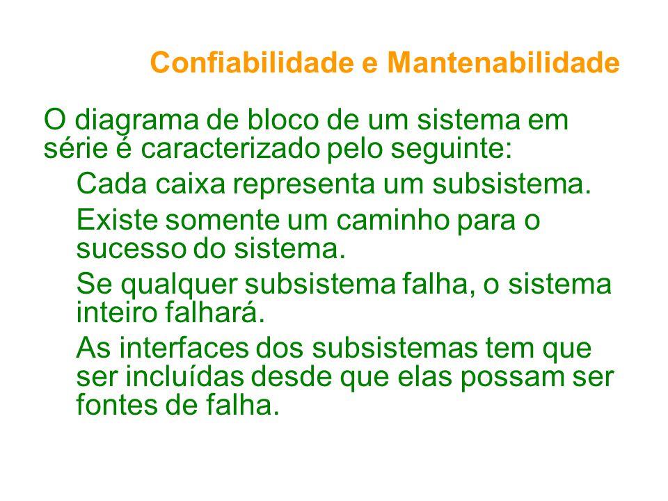 Confiabilidade e Mantenabilidade O diagrama de bloco de um sistema em série é caracterizado pelo seguinte: Cada caixa representa um subsistema. Existe