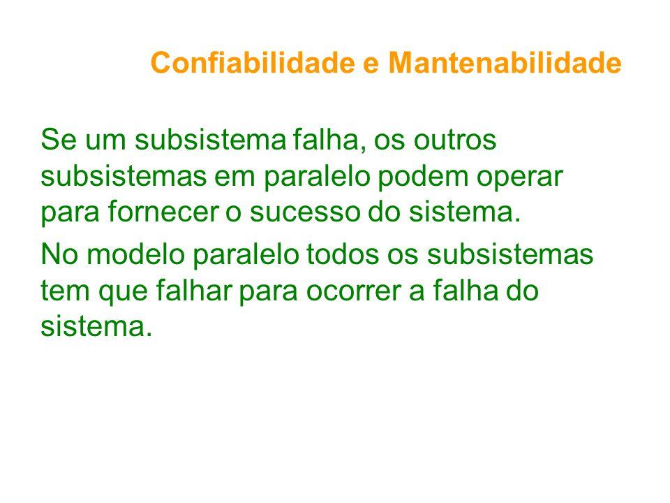 Confiabilidade e Mantenabilidade Se um subsistema falha, os outros subsistemas em paralelo podem operar para fornecer o sucesso do sistema. No modelo