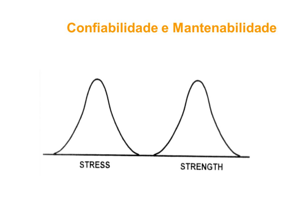 Confiabilidade e Mantenabilidade