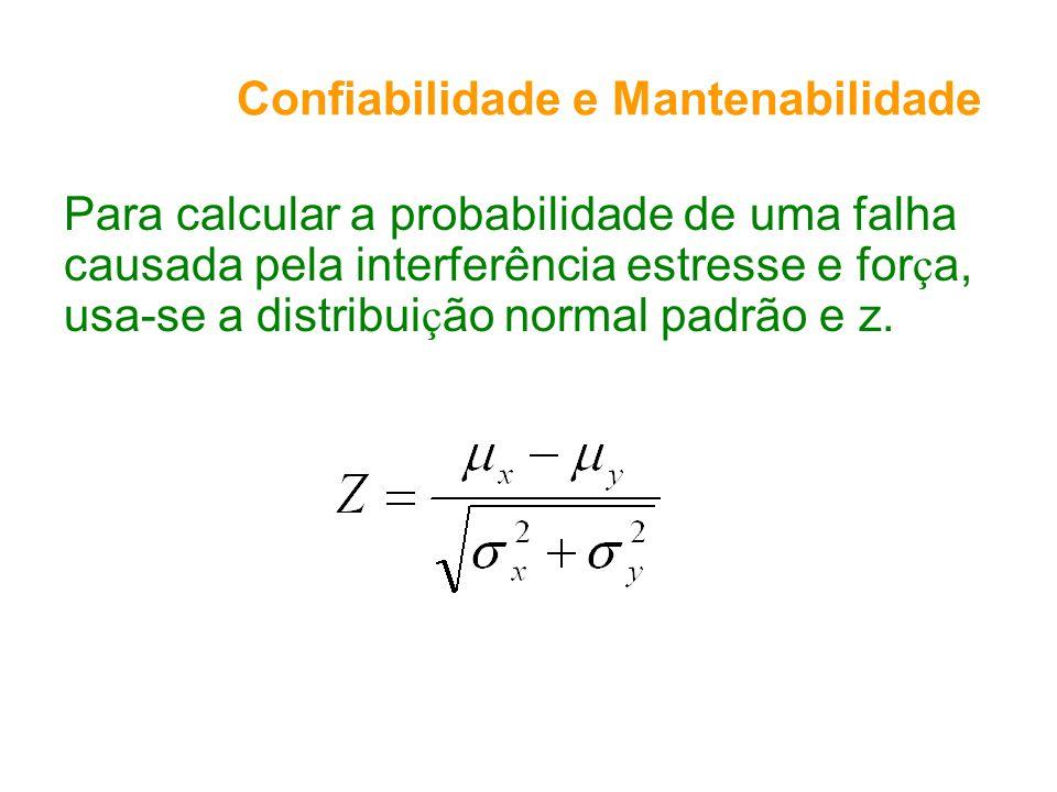 Confiabilidade e Mantenabilidade Para calcular a probabilidade de uma falha causada pela interferência estresse e for ç a, usa-se a distribui ç ão normal padrão e z.