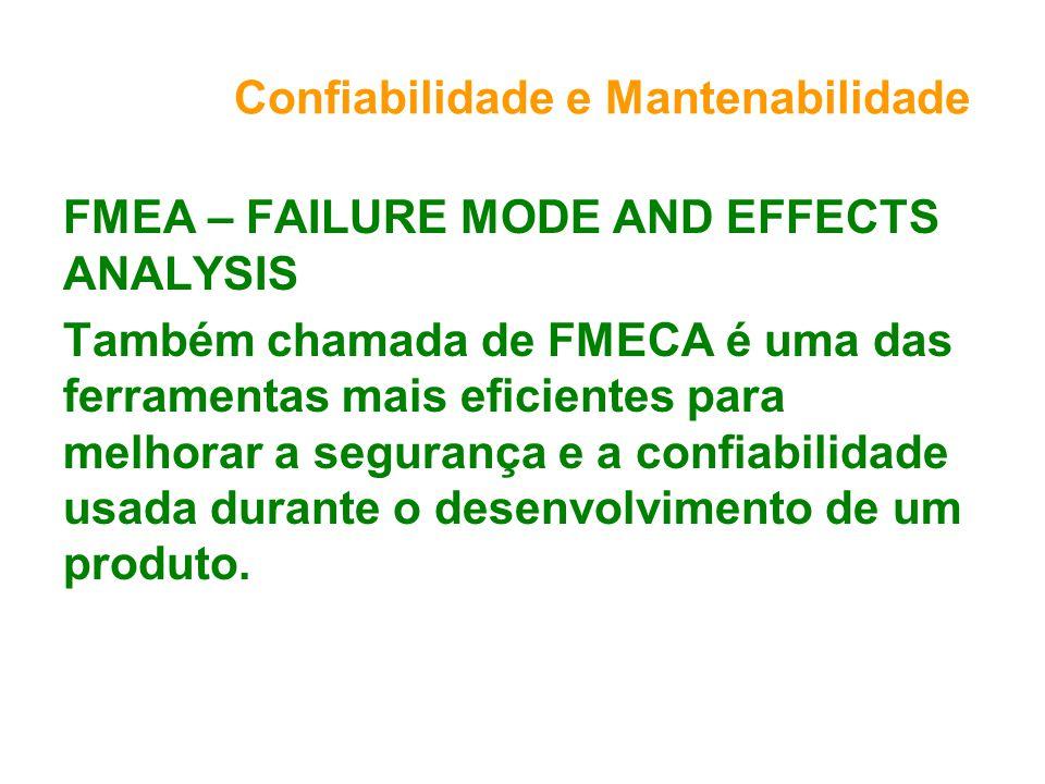 Confiabilidade e Mantenabilidade FMEA – FAILURE MODE AND EFFECTS ANALYSIS Também chamada de FMECA é uma das ferramentas mais eficientes para melhorar a segurança e a confiabilidade usada durante o desenvolvimento de um produto.